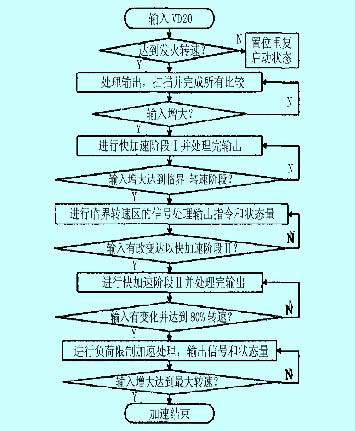 plc遥控器接线图