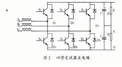 控制电路 电动机 变流器图片