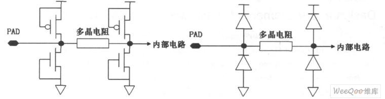 cmos电路esd保护结构设计