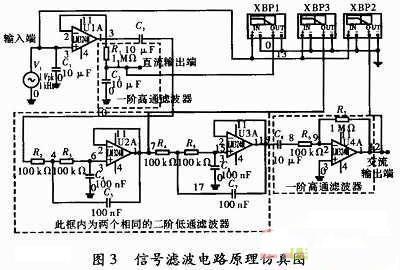 血氧仪核心硬件电路设计及multisim仿真