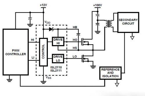 isl21xx驱动桥式电路示意图:                        当然以上