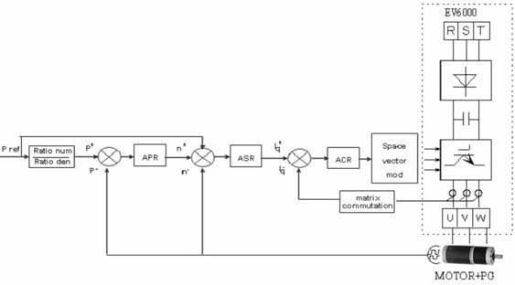 正反转变频器实物接线图