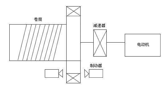 abs系統組成示意圖人體八大系統示意圖同層排水系統 ...