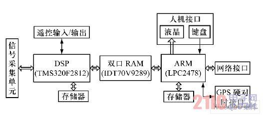 电路 电路图 电子 设计 素材 原理图 527_231