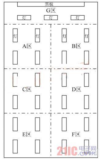 高校教室灯光节能控制系统的设计