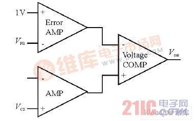 过流保护电路结构