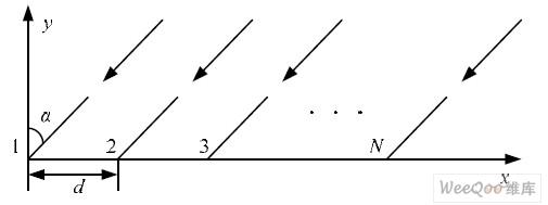 均匀直线阵示意