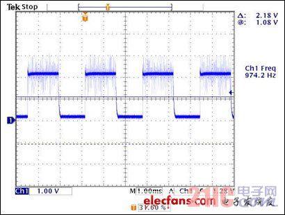 图8. PWMDIM引脚电压。