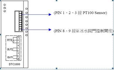 图3 温控器接线图