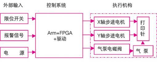 气泵控制器接线原理图
