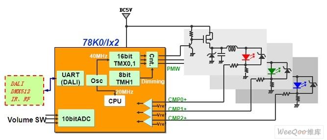 -78K0/Ix2 LED驱动控制