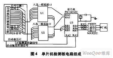 单片机检测板电路组成