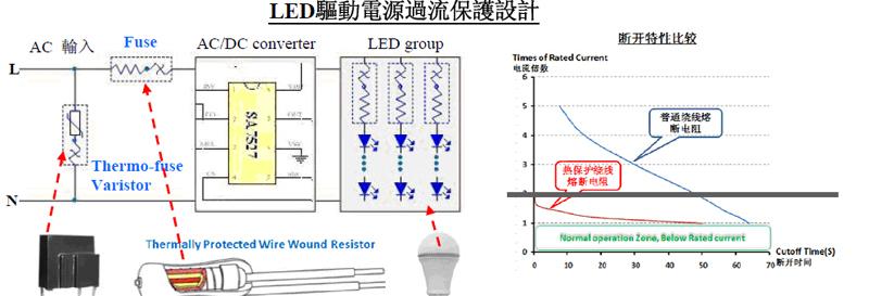 防雷击LED驱动电源