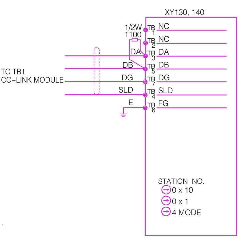 图4 远程输入站配线及设置   由于主站选用了q系列plc并运行在q模式下,可以直接通过编程软件gx dveloper设置网络参数和自动刷新参数,当接通电源或重新启动时,网络参数自动传送到主站,数据链接自动启动;在主站的plc程序编写时注意各个站别的地址,他们之间绝对不能互相占用,混乱使用。具体链接协议见图2。   配置远程输入站和智能站时一定要正确设置每个站的站号、占用站数、传输速度(本系统用2.