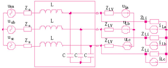 三相不控整流器输入lc滤波器的研究