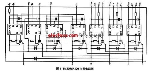 PM50RSAl20内部电路图