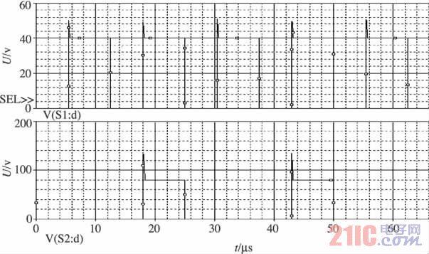 图6 S1和S2漏源极之间的电压波形