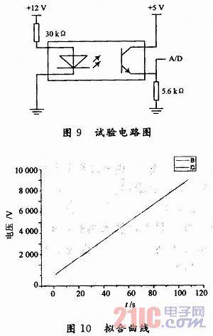 高压恒流充电电源监控系统设计