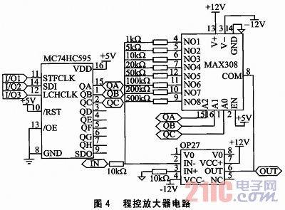 以太网的远程控制信号调理系统-aet-电子技术应用