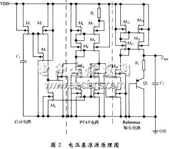 改进的电压基准源的原理示意图