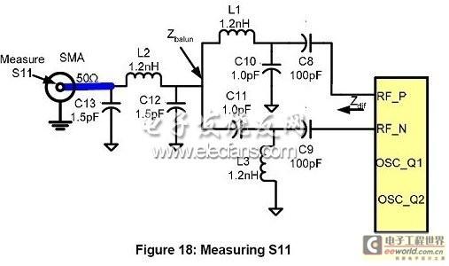 s参数在射频电路中的问题理解
