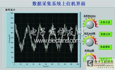 回放数据波形显示界面