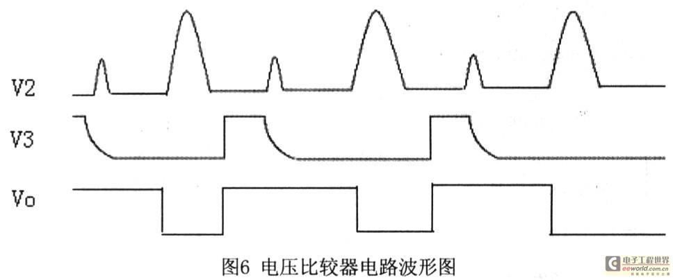 基于单片机的超声波测距系统设计