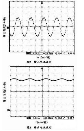 输入输出电流波形