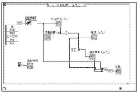 基于红外线光电开关的测速系统设计与应用
