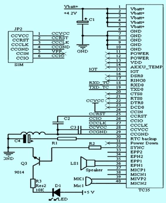 图2 tc35外围电路图   (2) tc35的开发技巧。在开发tc35的过程中,正确构建其外围电路是十分重要的。电源要求:模块的供电电压如果低于3.3v会自动关机。同时模块在在发射时,电流峰值可高达2a。同时在此电流峰值时,电源电压(送入模块的电压)下降值不能超过0.4v。所以该模块对电源的要求较高,电源的内阻+ffc联接线的电阻必需小于200mω;mcu与tc35通信:单片机通过两个i/o口控制tc35的开关机、复位等,通过串口与tc35进行数据通信,通信速率为9600kbps,采用8位