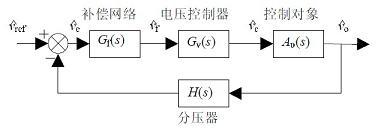 CCM-CPM型电压外环系统框图