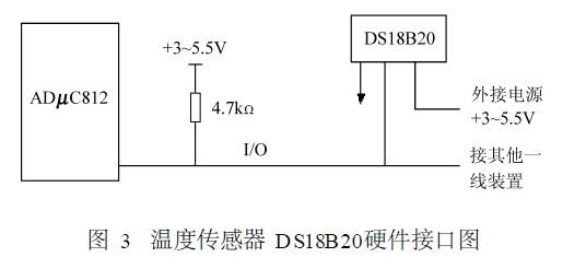 温度传感器DS18B20硬件接口图