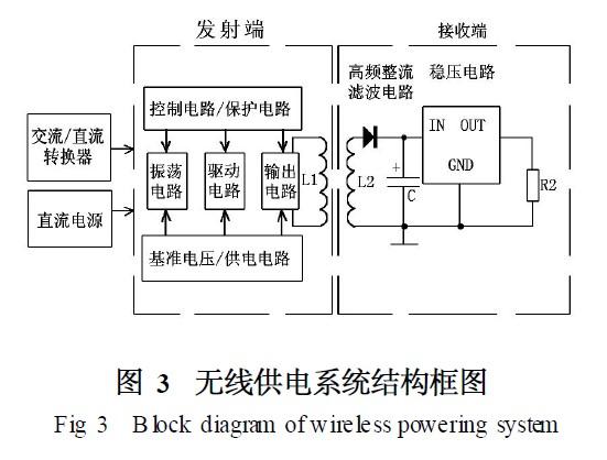 无线供电系统结构框图