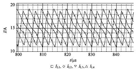 滤波电感电流波形