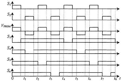 交错并联低压大电流DC-DC变换器的开关控制策略