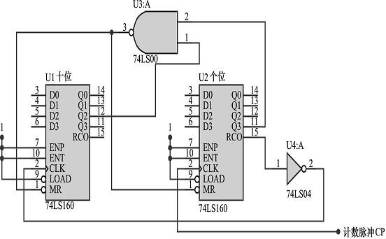 基于MSI的N进制计数器设计方法研究-ChinaA湘教版四年级英语教学设计图片