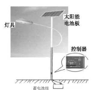 太阳能路灯系统图
