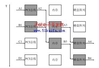 http://files.chinaaet.com/images/20100811/ccfce520-7f65-4ff7-9975-fa8e59331f0c.jpg