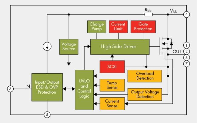 汽车系统中的功率电子技术高清图片
