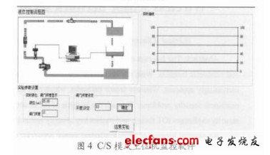 图4 C/S模式上位机监控软件