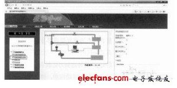 图5 B/S模式网页监控中心