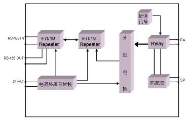 接线端子板;      8. 继电器;