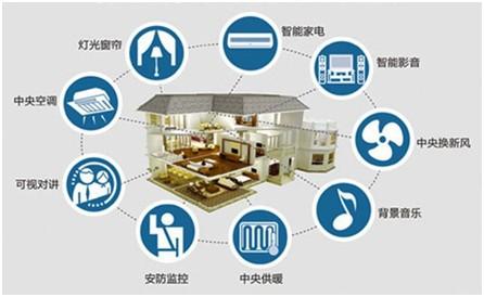 信息技术在家庭生活方面的应用_英特尔中国区总裁未来信息技术呈现三大发展