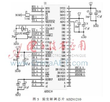 基于dsp+cpld的电动舵机控制系统的设计