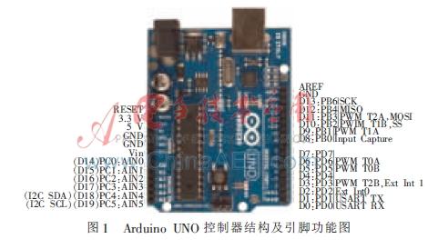 基于arduino的智能环境监控系统设计
