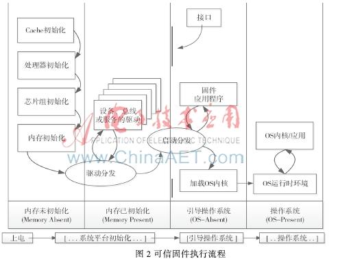 电路 电路图 电子 设计 素材 原理图 493_378