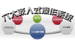 六大嵌入式操作系统