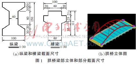 正文    booleanoper(acdb::boolopertype operation,acdb3dsolid*p