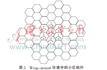 扇区构成的拓扑结构模