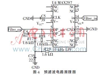 2.4 信号整形电路设计